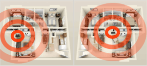 Optimal Location For Router Placement