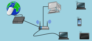 Router to Modem Connection